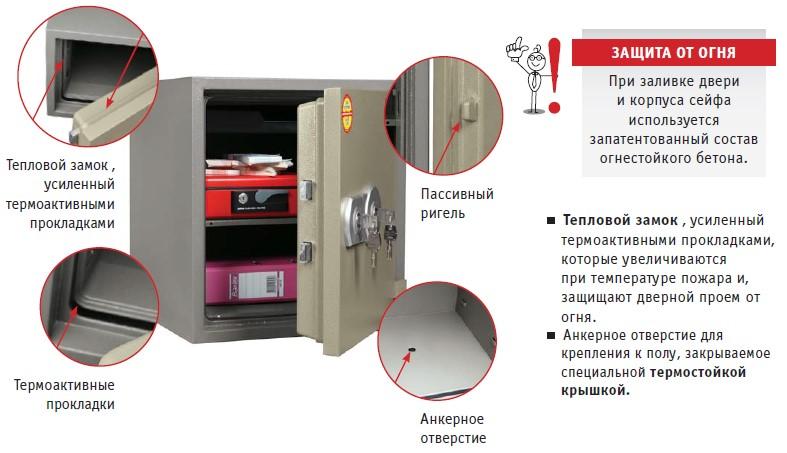 Огнестойкий сейф 90Б