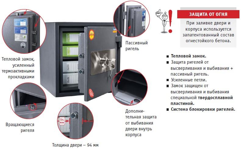Сейф Valberg ГАРАНТ